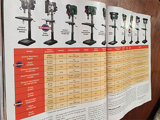 fww#249 tool test