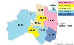 福島県、甲状腺ガンのデータ(ハフィントンポスト・津田教授)