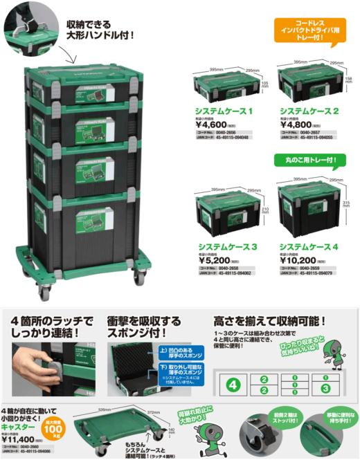 HiKOKI /システムケース